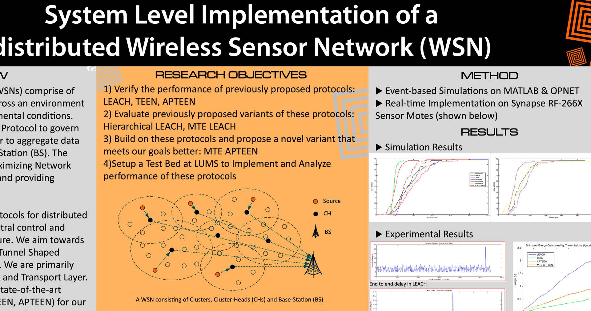 "3aSPb5, ""Improving headphone spatialization"