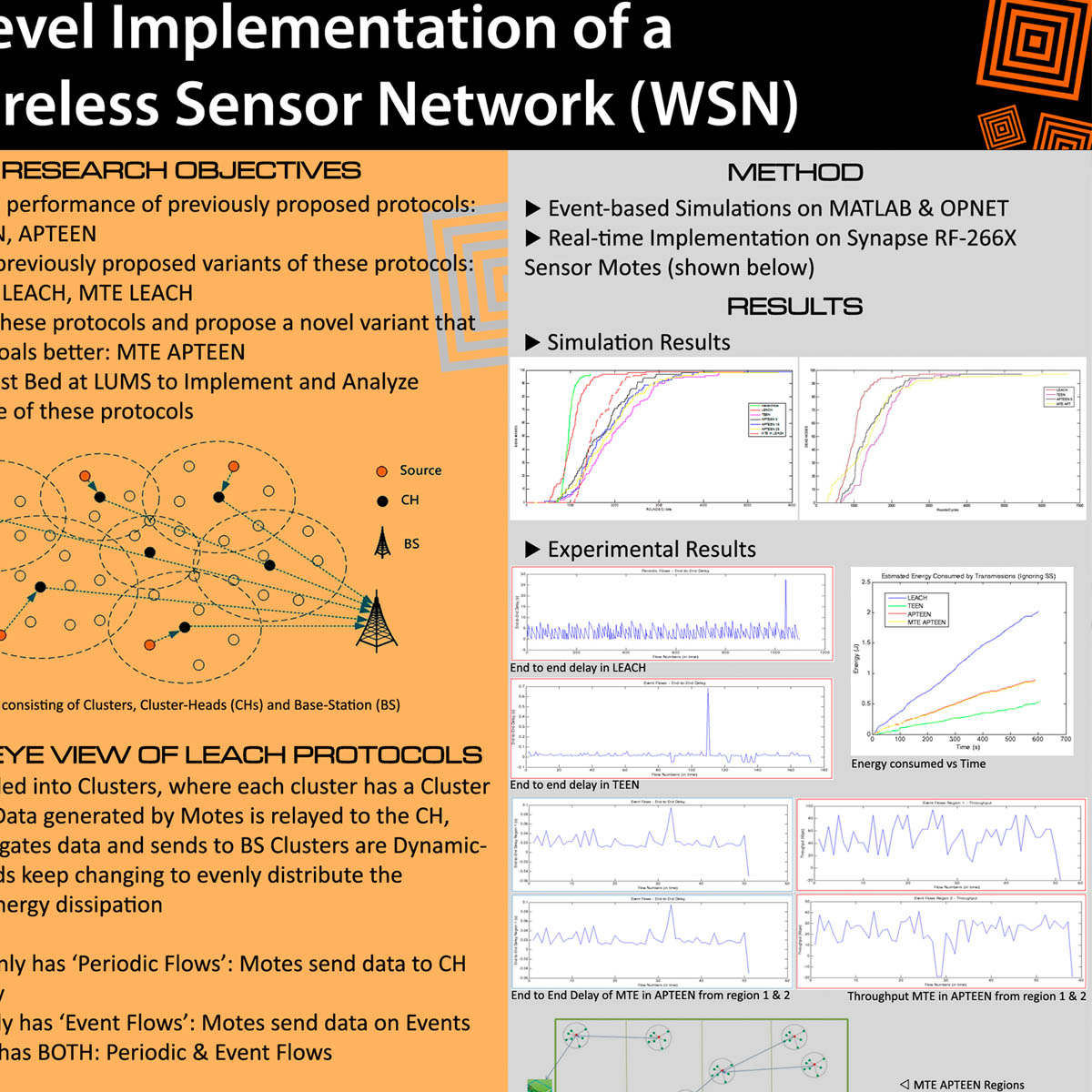 leach protocol thesis Has expanded on the leach protocol to improve the wireless sensor network reference nodes in a wireless sensor network in this thesis.